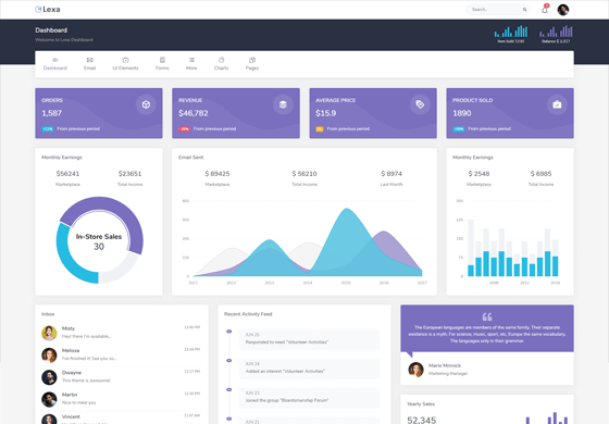 Lexa Admin & Dashboard Template